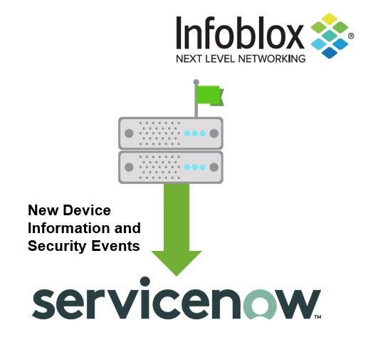 Infoblox BloxOne Threat Defense - ServiceNow
