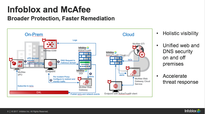 Infoblox+McAfee.png