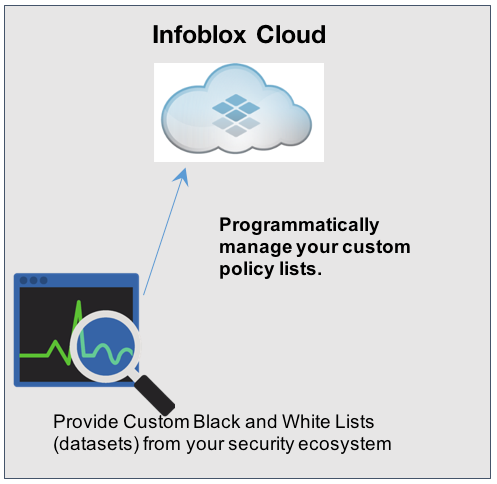Infoblox Cloud.png