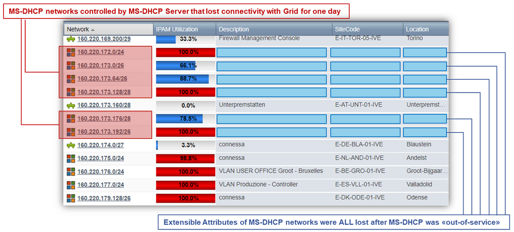 DHCP NEtworks.png