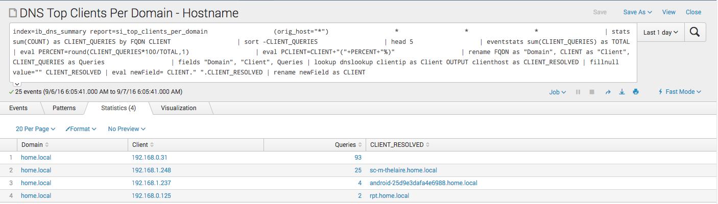 DNS Top Clients Per Domain w:Hostname.png