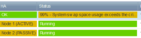 NIOS - Swap Space Usage.PNG