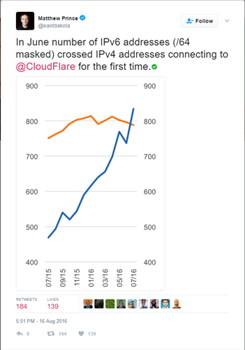 cloudflare-small.png