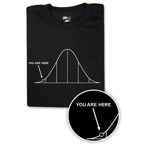 9376dc755d1ce7457339dc779cba40c2--funny-math-math-humor.jpg