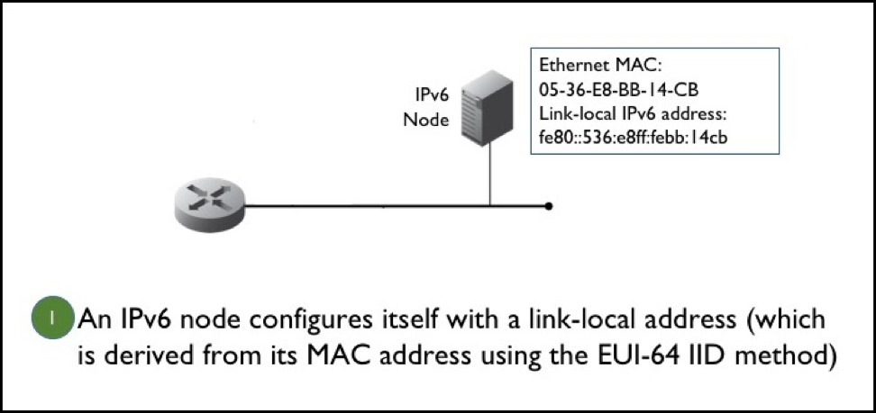 SLAAC-to-Basics (Part 1 of 2) - Infoblox Experts Community