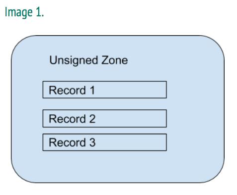 DNSSEC Image 1.png