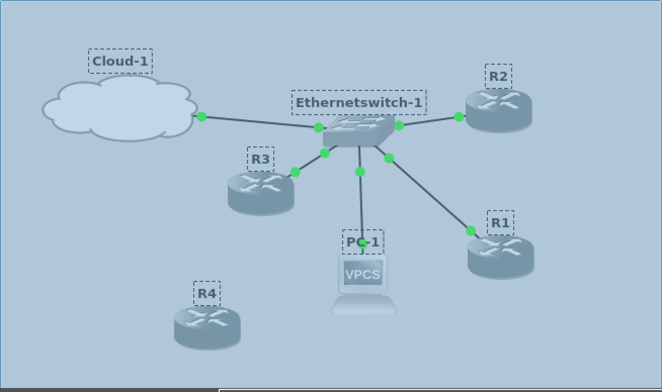 VIRTUALIZING A CISCO NEXUS 9K WITH GNS3 - Infoblox Experts Community