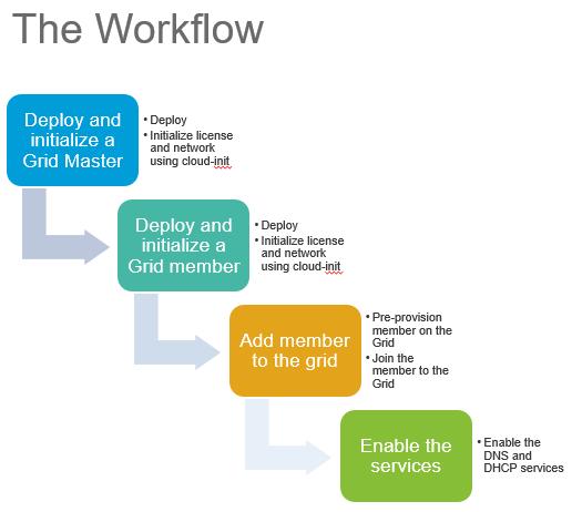 Image-1-workflow.png