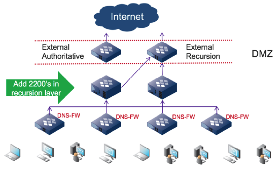 New infoblox Download