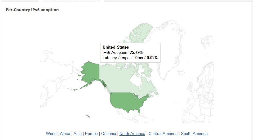 google stats US 2015.png