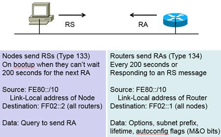 RA-RS.jpg