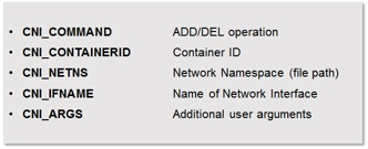 infoblox-containers2.jpg