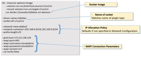 infoblox-container5.jpg