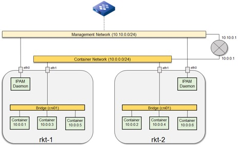 infoblox-container6.jpg